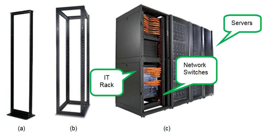 hướng dẫn lựa chọn tủ rack